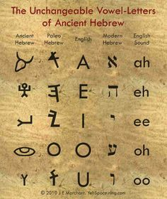 Chart Paleo Hebrew Alphabet Pictographs Meaning C1 Lord Jesus The Christ