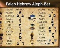 Part 2a The Hebrew Aramaic Language Yehoshua Ha Mashiach Jesus The Christ C1 Lord Jesus The Christ